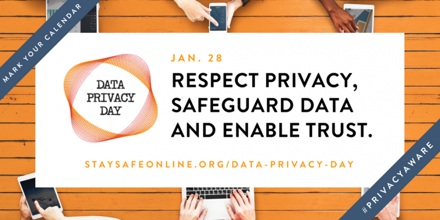 National Data Privacy Day