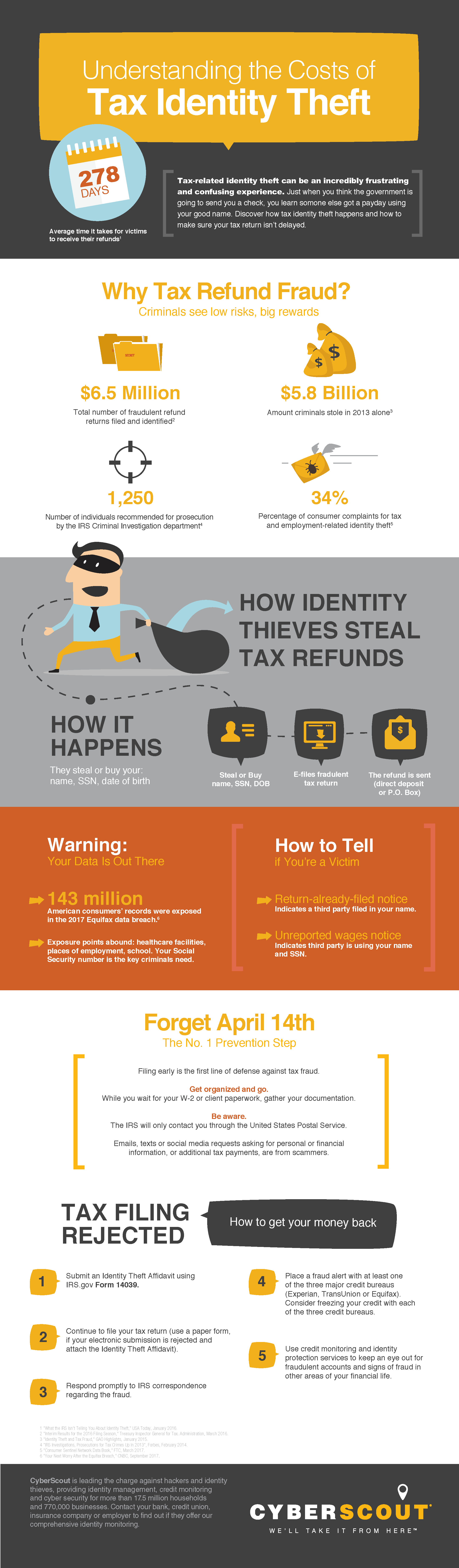 Protect yourself from tax refund fraud peoplesbank protect yourself from tax refund fraud falaconquin
